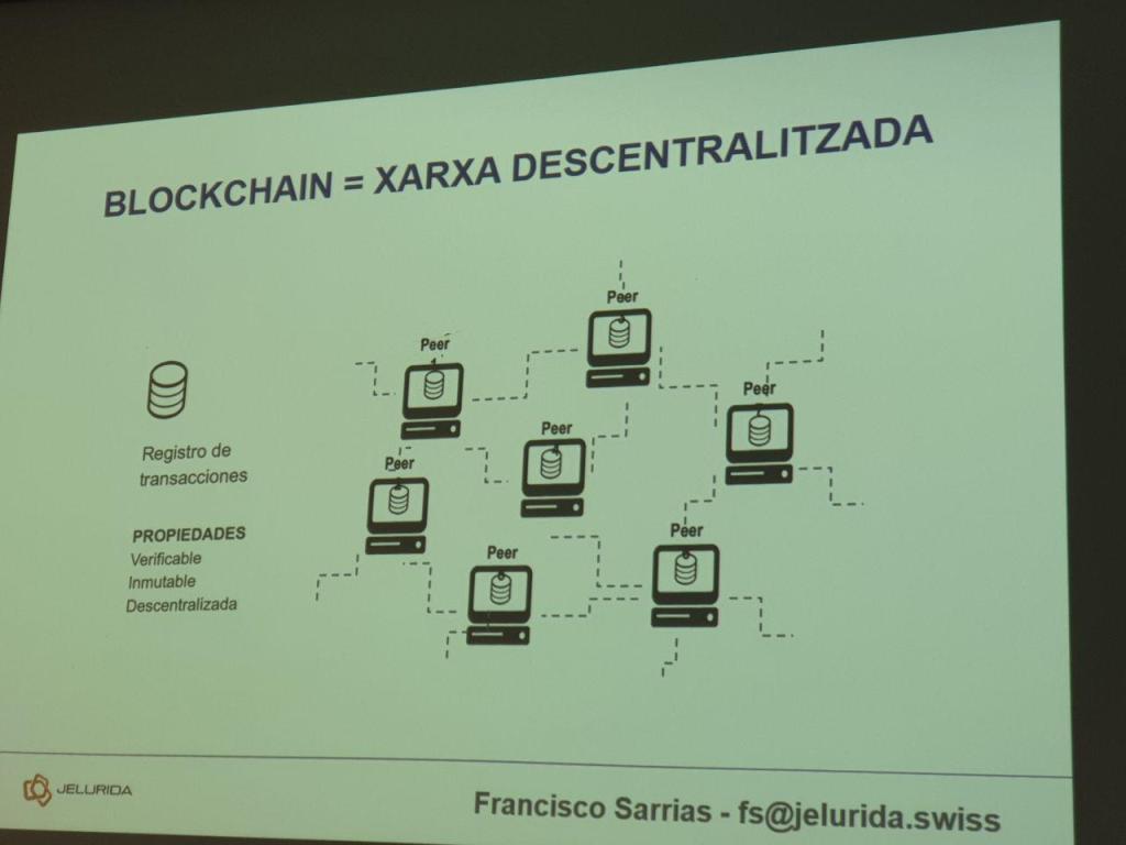 blockchain IOTSWC