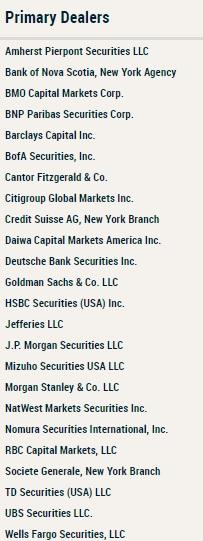 Los 24 principales distribuidores de la Reserva Federal a partir del 7 de octubre de 2019 ( Fuente: Banco de la Reserva Federal de Nueva York)