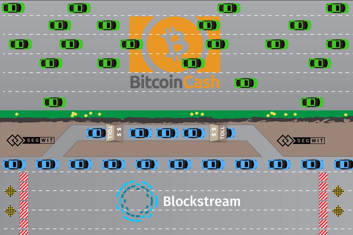 "Crypto Investment Group lanza la escala de grises de Bitcoin Cash Primer ""width ="" 1200 ""height ="" 800 ""srcset ="" https://news.bitcoin.com/wp-content/uploads/2019/10/ cars-bch.png 1200w, https://news.bitcoin.com/wp-content/uploads/2019/10/cars-bch-300x200.png 300w, https://news.bitcoin.com/wp-content/ uploads / 2019/10 / cars-bch-768x512.png 768w, https://news.bitcoin.com/wp-content/uploads/2019/10/cars-bch-1024x683.png 1024w, https: // noticias. bitcoin.com/wp-content/uploads/2019/10/cars-bch-696x464.png 696w, https://news.bitcoin.com/wp-content/uploads/2019/10/cars-bch-1068x712.png 1068w, https://news.bitcoin.com/wp-content/uploads/2019/10/cars-bch-630x420.png 630w, https://news.bitcoin.com/wp-content/uploads/2019/10 / cars-bch-190x128 .png 190w ""tamaños ="" (ancho máximo: 1200px) 100vw, 1200px"