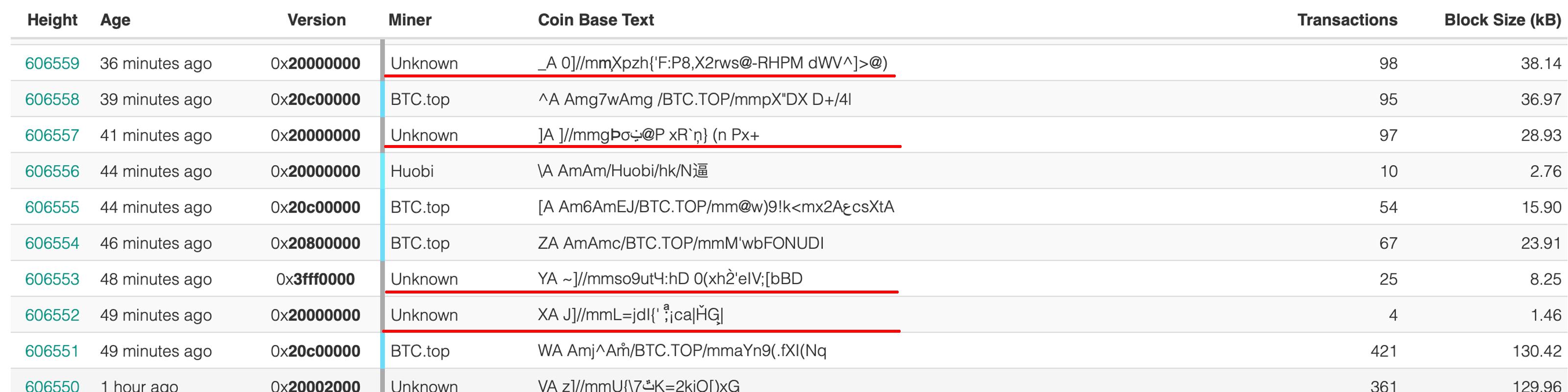 """Mineros sigilosos en el escrutinio de atracción de la red BCH """" ancho = """"3200"""" altura = """"800"""" srcset = """"https://blackswanfinances.com/wp-content/uploads/2019/10/coinbasetxt.jpg 3200w, https://news.bitcoin.com/wp- content / uploads / 2019/10 / coinbasetxt-300x75.jpg 300w, https://news.bitcoin.com/wp-content/uploads/2019/10/coinbasetxt-768x192.jpg 768w, https: //news.bitcoin. com / wp-content / uploads / 2019/10 / coinbasetxt-1024x256.jpg 1024w, https://news.bitcoin.com/wp-content/uploads/2019/10/coinbasetxt-696x174.jpg 696w, https: // news.bitcoin.com/wp-content/uploads/2019/10/coinbasetxt-1392x348.jpg 1392w, https://news.bitcoin.com/wp-content/uploads/2019/10/coinbasetxt-1068x267.jpg 1068w """" tamaños = """"(ancho máximo: 3200px) 100vw, 3200px"""