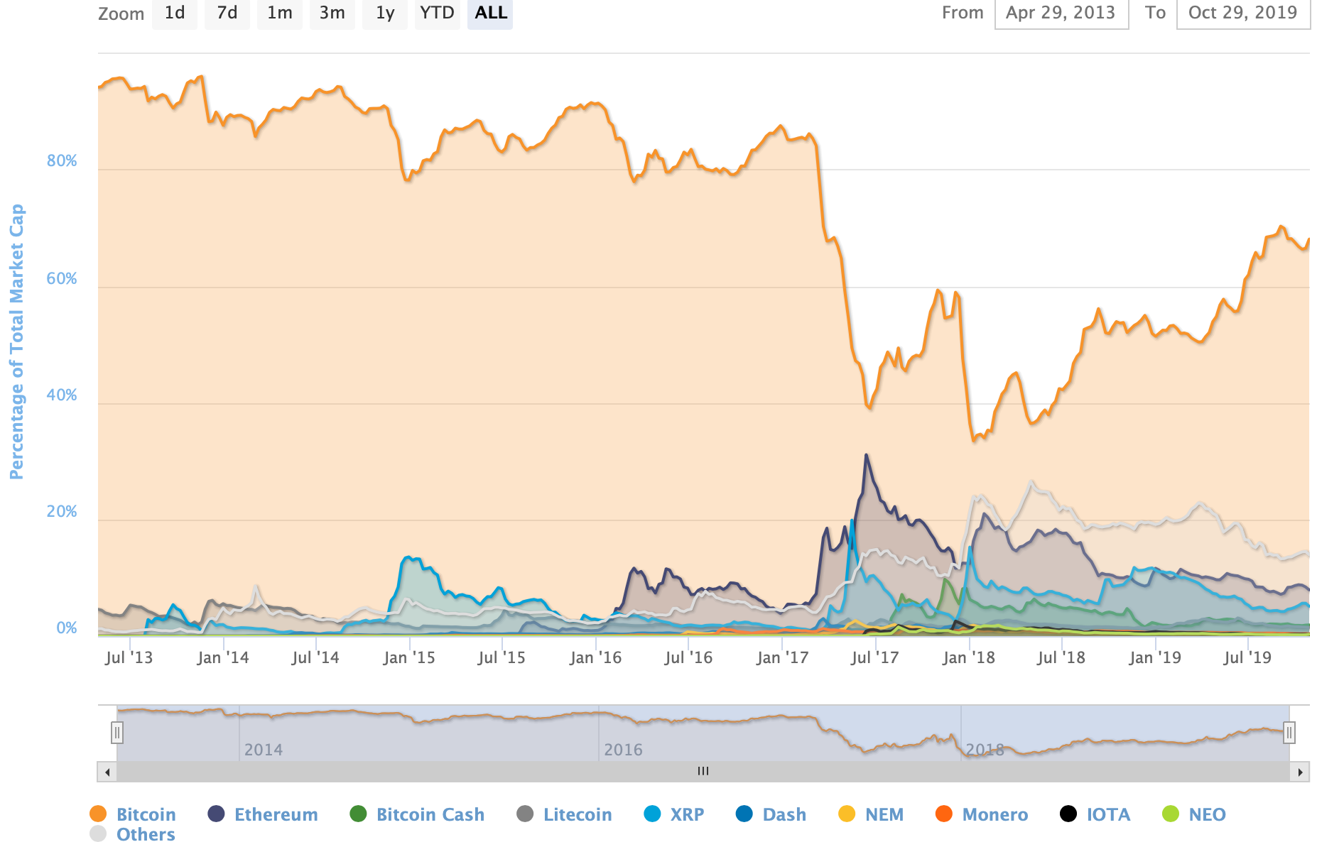 "La especulación abunda sobre la causa del reciente Rally de Bitcoin ""width ="" 1854 ""height = ""1186"" srcset = ""https://blackswanfinances.com/wp-content/uploads/2019/10/screen-shot-2019-10-29-at-9-22-20.png 1854w, https: / /news.bitcoin.com/wp-content/uploads/2019/10/screen-shot-2019-10-29-at-9-22-20-300x192.png 300w, https://news.bitcoin.com/ wp-content / uploads / 2019/10 / screen-shot-2019-10-29-at-9-22-20-768x491.png 768w, https://news.bitcoin.com/wp-content/uploads/2019 /10/screen-shot-2019-10-29-at-9-22-20-1024x655.png 1024w, https://news.bitcoin.com/wp-content/uploads/2019/10/screen-shot- 2019-10-29-at-9-22-20-696x445.png 696w, https://news.bitcoin.com/wp-content/uploads/2019/10/screen-shot-2019-10-29-at -9-22-20-1392x890.png 1392w, https://news.bitcoin.com/wp-content/uploads/2019/10/screen-shot-2019-10-29-at-9-22-20- 1068x683.png 106 8w, https://news.bitcoin.com/wp-content/uploads/2019/10/screen-shot-2019-10-29-at-9-22-20-657x420.png 657w ""tamaños ="" (máx. -ancho: 1854px) 100vw, 1854px"