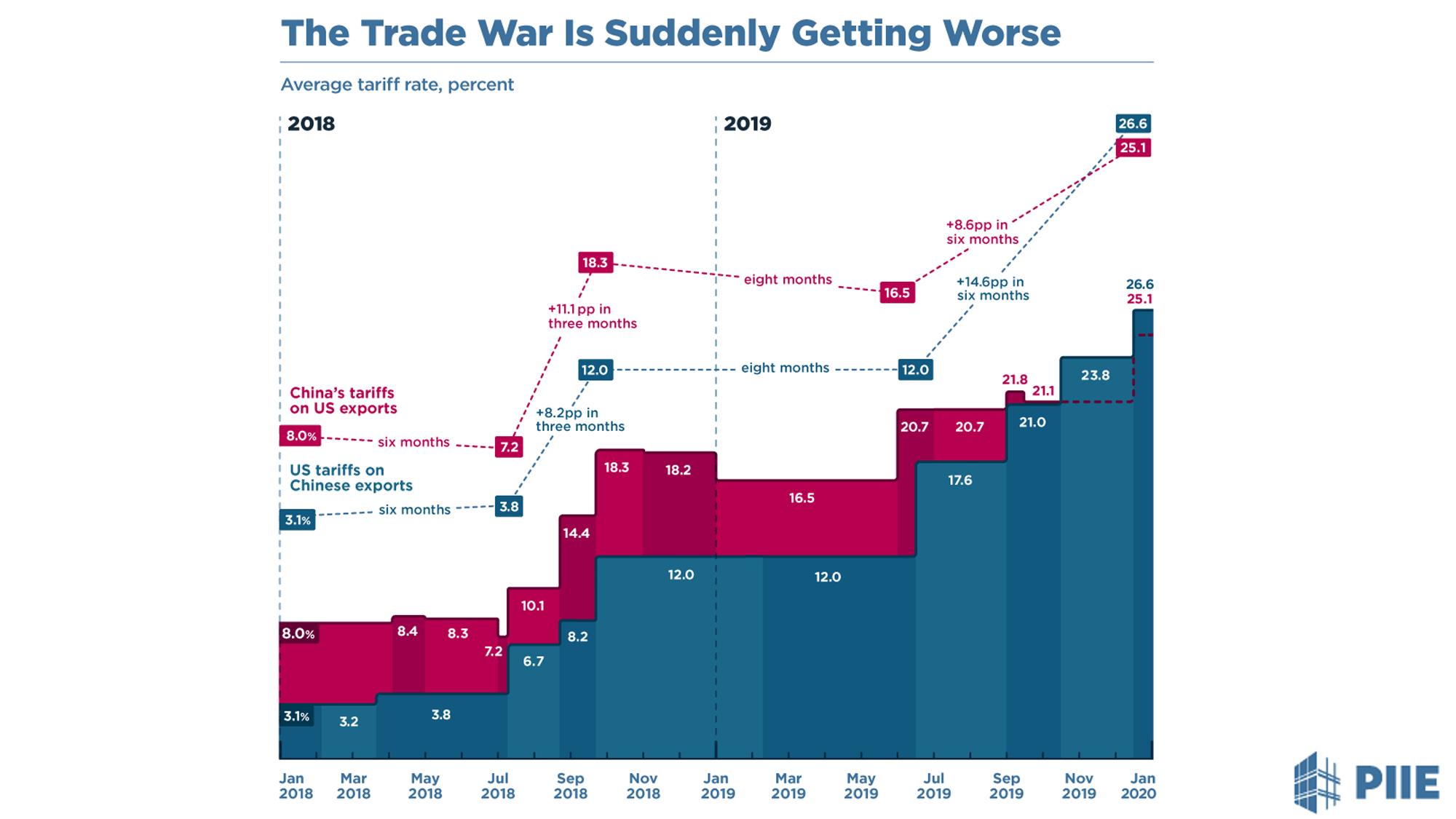 "Trump presiona a la Fed para que reduzca más las tasas a medida que los Megabancos agotan el balance general ""width ="" 2000 ""height ="" 1125 ""srcset = ""http://blackswanfinances.com/wp-content/uploads/2019/10/twar.jpg 2000w, https://news.bitcoin.com/wp-content/uploads/2019/10/twar-300x169 .jpg 300w, https://news.bitcoin.com/wp-content/uploads/2019/10/twar-768x432.jpg 768w, https://news.bitcoin.com/wp-content/uploads/2019/10 /twar-1024x576.jpg 1024w, https://news.bitcoin.com/wp-content/uploads/2019/10/twar-696x392.jpg 696w, https://news.bitcoin.com/wp-content/uploads /2019/10/twar-1392x783.jpg 1392w, https://news.bitcoin.com/wp-content/uploads/2019/10/twar-1068x601.jpg 1068w, https://news.bitcoin.com/wp -content / uploads / 2019/10 / twar-747x420.jpg 747w ""tamaños ="" (ancho máximo: 2000px) 100vw, 2000px"