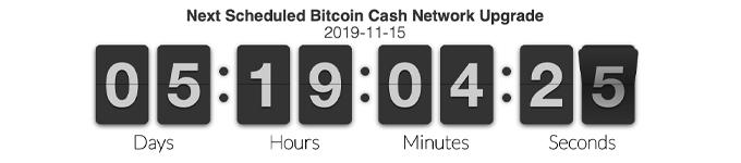 "Qué esperar de la próxima actualización de Bitcoin Cash Protocol ""width = ""680"" height = ""150"" srcset = ""https://blackswanfinances.com/wp-content/uploads/2019/11/clock.jpg 680w, https://news.bitcoin.com/wp-content/ uploads / 2019/11 / clock-300x66.jpg 300w ""tamaños ="" (ancho máximo: 680px) 100vw, 680px"