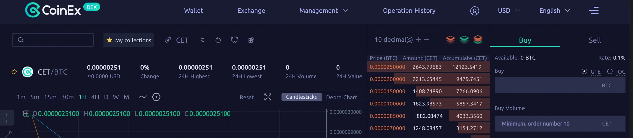 "La cadena Coinex lanza dos tokens anclados a BTC y BCH ""width ="" 2560 ""height ="" 560 ""srcset ="" https://blackswanfinances.com/wp-content/uploads/2019/11/exchangedexer-scaled.jpg 2560w, https://news.bitcoin.com/wp-content/uploads/2019/11 /exchangedexer-300x66.jpg 300w, https://news.bitcoin.com/wp-content/uploads/2019/11/exchangedexer-1024x224.jpg 1024w, https://news.bitcoin.com/wp-content/uploads /2019/11/exchangedexer-768x168.jpg 768w, https://news.bitcoin.com/wp-content/uploads/2019/11/exchangedexer-1536x336.jpg 1536w, https://news.bitcoin.com/wp -content / uploads / 2019/11 / exchangedexer-2048x448.jpg 2048w, https://news.bitcoin.com/wp-content/uploads/2019/11/exchangedexer-696x152.jpg 696w, https: //news.bitcoin .com / wp-content / uploads / 2019/11 / exchangedexer-1392x305.jpg 1392w, https://news.bitcoin.com/wp-content/uploads/2019/11/exchangedexer-1068x234.jp g 1068w, https://news.bitcoin.com/wp-content/uploads/2019/11/exchangedexer-1920x420.jpg 1920w ""tamaños ="" (ancho máximo: 2560px) 100vw, 2560px"