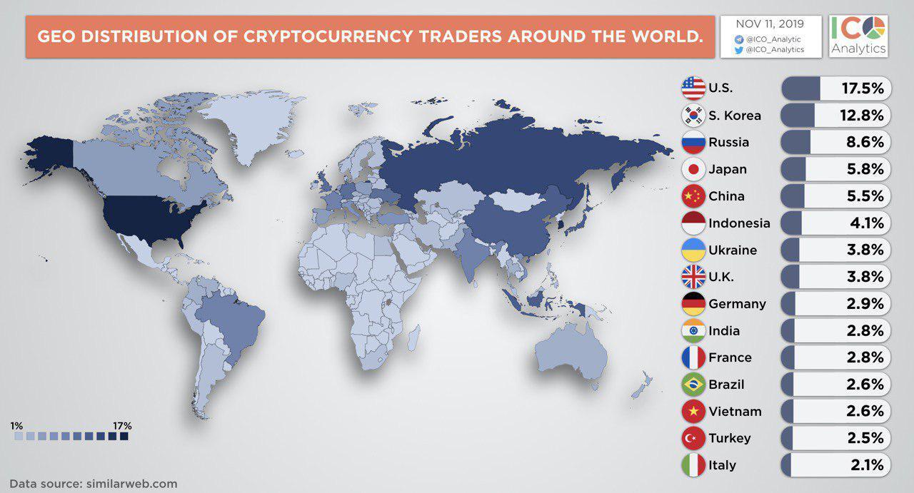 """En 2019, los intercambios de criptomonedas se diversificaron """"width ="""" 1280 """"height ="""" 691 """"srcset ="""" https: // news .bitcoin.com / wp-content / uploads / 2019/11 / intercambges.jpg 1280w, https://news.bitcoin.com/wp-content/uploads/2019/11/exchanges-300x162.jpg 300w, https: / /news.bitcoin.com/wp-content/uploads/2019/11/exchanges-1024x553.jpg 1024w, https://news.bitcoin.com/wp-content/uploads/2019/11/exchanges-768x415.jpg 768w , https://news.bitcoin.com/wp-content/uploads/2019/11/exchanges-696x376.jpg 696w, https://news.bitcoin.com/wp-content/uploads/2019/11/exchanges- 1068x577.jpg 1068w, https://news.bitcoin.com/wp-content/uploads/2019/11/exchanges-778x420.jpg 778w """"tamaños ="""" (ancho máximo: 1280px) 100vw, 1280px"""
