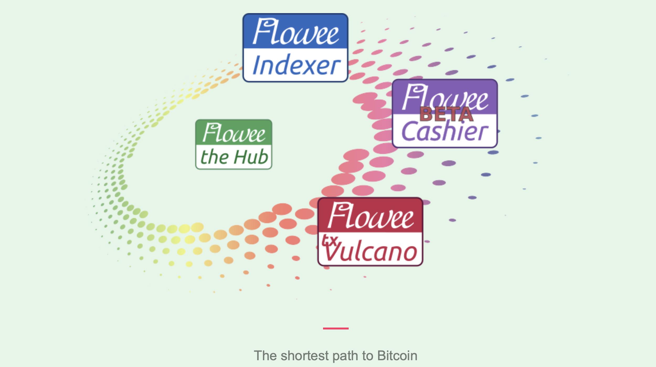 "Conozca a Flowee the Hub: un validador de Bitcoin Cash rico en funciones ""ancho = ""2500"" height = ""1400"" srcset = ""https://blackswanfinances.com/wp-content/uploads/2019/11/fourflowee.jpg 2500w, https://news.bitcoin.com/wp-content/ uploads / 2019/11 / fourflowee-300x168.jpg 300w, https://news.bitcoin.com/wp-content/uploads/2019/11/fourflowee-768x430.jpg 768w, https://news.bitcoin.com/ wp-content / uploads / 2019/11 / fourflowee-1024x573.jpg 1024w, https://news.bitcoin.com/wp-content/uploads/2019/11/fourflowee-696x390.jpg 696w, https: // noticias. bitcoin.com/wp-content/uploads/2019/11/fourflowee-1392x780.jpg 1392w, https://news.bitcoin.com/wp-content/uploads/2019/11/fourflowee-1068x598.jpg 1068w, https: //news.bitcoin.com/wp-content/uploads/2019/11/fourflowee-750x420.jpg 750w ""tamaños ="" (ancho máximo: 2500px) 100vw, 2500px"