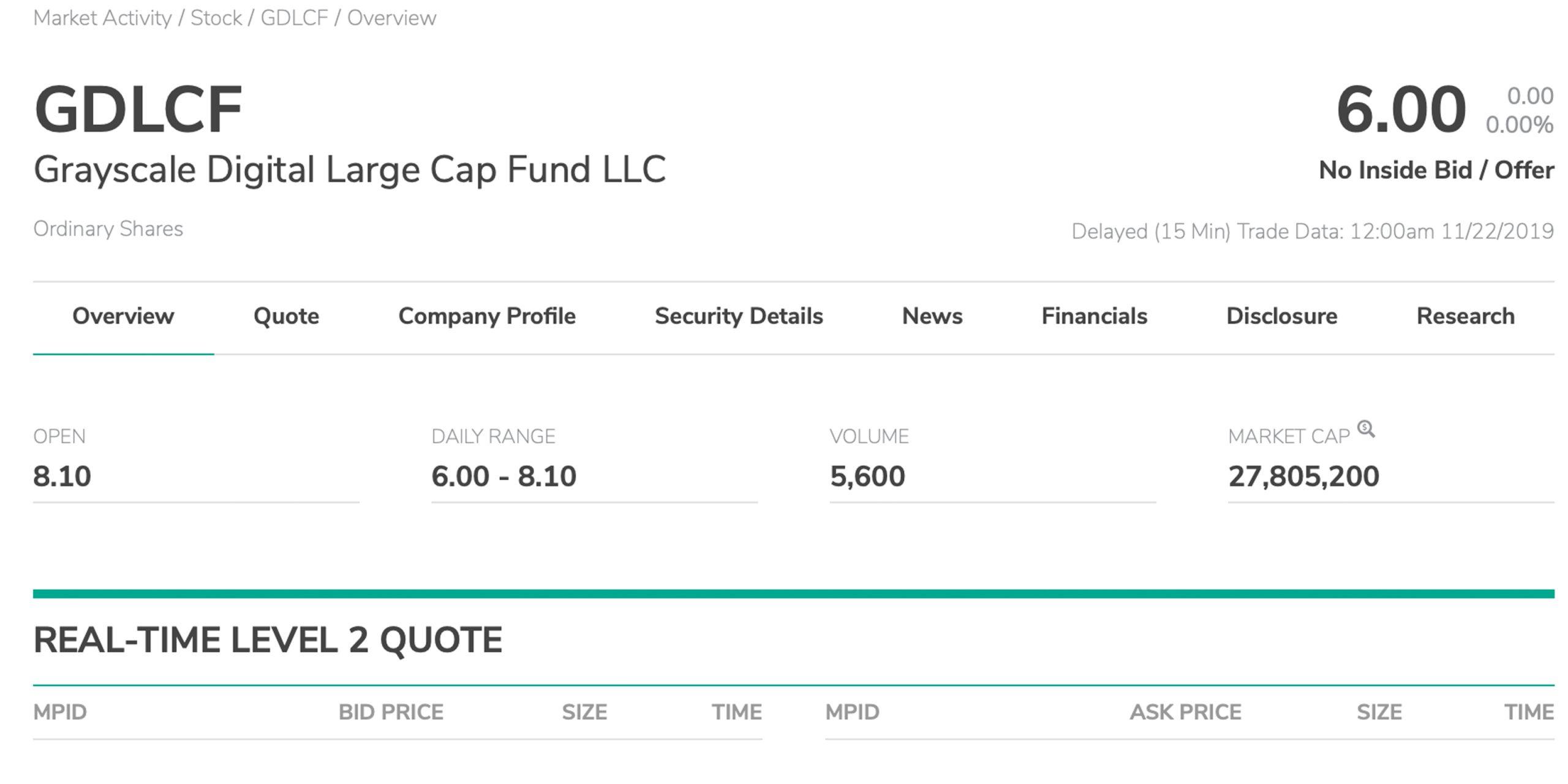 "La plataforma OTC de Grayscale comienza a comercializar fondos diversificados de gran capitalización ""ancho ="" 2560 ""height ="" 1280 ""srcset ="" https://blackswanfinances.com/wp-content/uploads/2019/11/gdlcfqut-scaled.jpg 2560w, https://news.bitcoin.com/wp-content /uploads/2019/11/gdlcfqut-300x150.jpg 300w, https://news.bitcoin.com/wp-content/uploads/2019/11/gdlcfqut-1024x512.jpg 1024w, https://news.bitcoin.com /wp-content/uploads/2019/11/gdlcfqut-768x384.jpg 768w, https://news.bitcoin.com/wp-content/uploads/2019/11/gdlcfqut-1536x768.jpg 1536w, https: // noticias .bitcoin.com / wp-content / uploads / 2019/11 / gdlcfqut-2048x1024.jpg 2048w, https://news.bitcoin.com/wp-content/uploads/2019/11/gdlcfqut-696x348.jpg 696w, https : //news.bitcoin.com/wp-content/uploads/2019/11/gdlcfqut-1392x696.jpg 1392w, https://news.bitcoin.com/wp-content/uploads/2019/11/gdlcfqu t-1068x534.jpg 1068w, https://news.bitcoin.com/wp-content/uploads/2019/11/gdlcfqut-840x420.jpg 840w, https://news.bitcoin.com/wp-content/uploads/ 2019/11 / gdlcfqut-1920x960.jpg 1920w ""tamaños ="" (ancho máximo: 2560px) 100vw, 2560px"