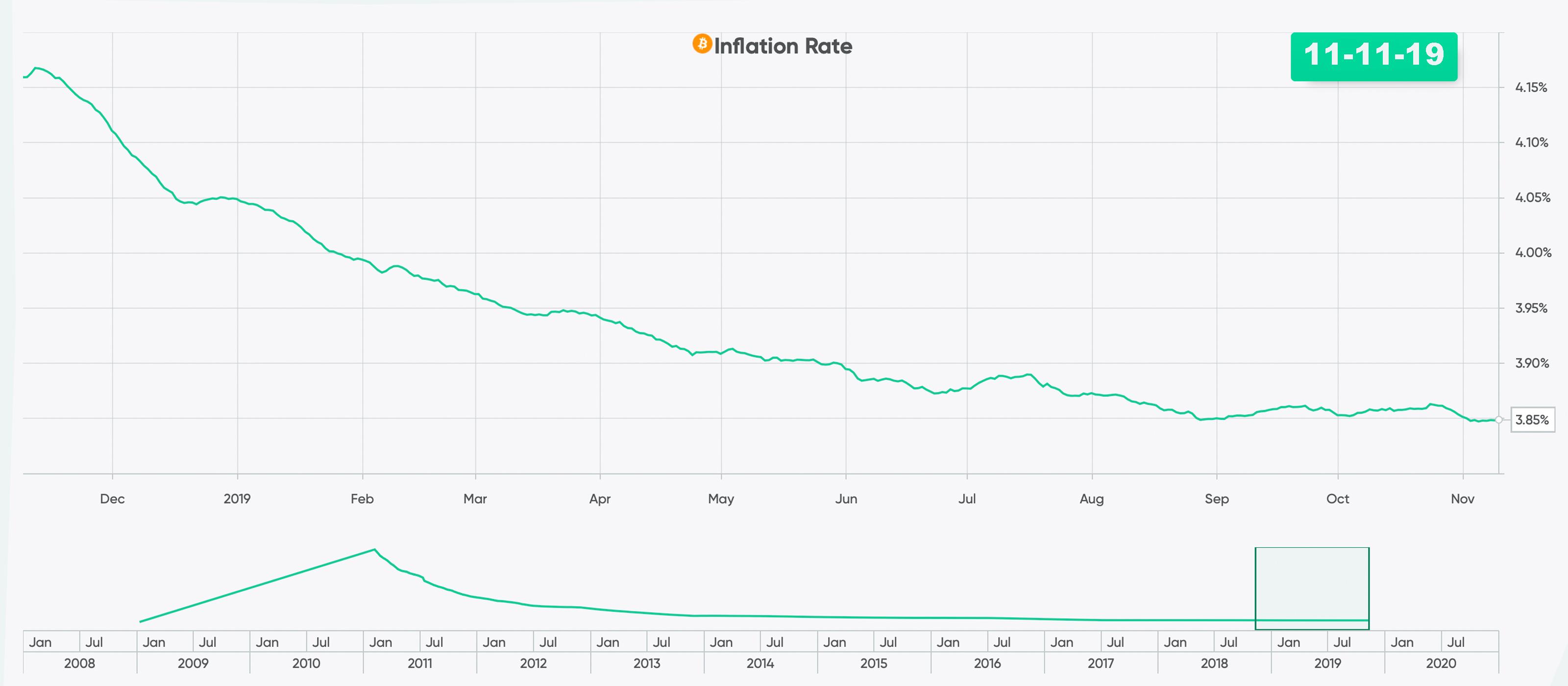 "6 meses antes de reducir a la mitad las señales indican que los mineros de Bitcoin están acumulando ""ancho ="" 3200 ""altura ="" 1400 ""srcset ="" https : //news.bitcoin.com/wp-content/uploads/2019/11/ifrbtc.jpg 3200w, https://news.bitcoin.com/wp-content/uploads/2019/11/ifrbtc-300x131.jpg 300w , https://news.bitcoin.com/wp-content/uploads/2019/11/ifrbtc-768x336.jpg 768w, https://news.bitcoin.com/wp-content/uploads/2019/11/ifrbtc- 1024x448.jpg 1024w, https://news.bitcoin.com/wp-content/uploads/2019/11/ifrbtc-696x305.jpg 696w, https://news.bitcoin.com/wp-content/uploads/2019/ 11 / ifrbtc-1392x609.jpg 1392w, https://news.bitcoin.com/wp-content/uploads/2019/11/ifrbtc-1068x467.jpg 1068w, https://news.bitcoin.com/wp-content/ cargas / 2019/11 / ifrbtc-960x420.jpg 960w ""tamaños ="" (ancho máximo: 3200px) 100vw, 3200px"