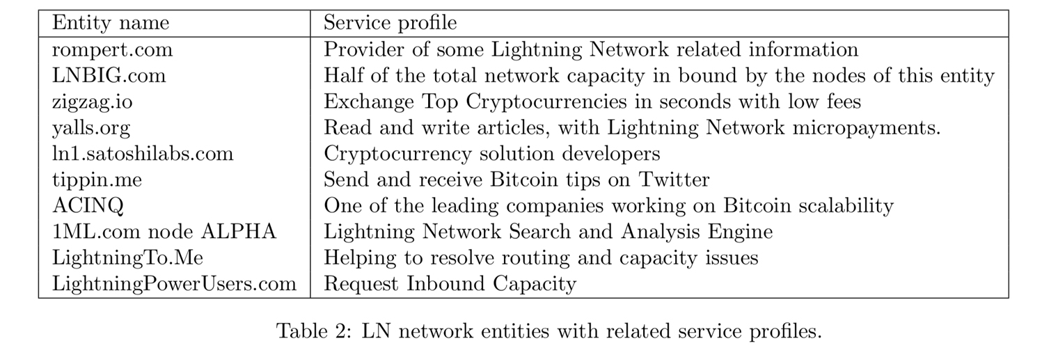 "Otro trabajo de investigación encuentra fallas en la red Lightning ""width ="" 1520 ""height ="" 500 ""srcset ="" https://blackswanfinances.com/wp-content/uploads/2019/11/ln.jpg 1520w, https://news.bitcoin.com/wp-content/uploads/ 2019/11 / ln-300x99.jpg 300w, https://news.bitcoin.com/wp-content/uploads/2019/11/ln-1024x337.jpg 1024w, https://news.bitcoin.com/wp- content / uploads / 2019/11 / ln-768x253.jpg 768w, https://news.bitcoin.com/wp-content/uploads/2019/11/ln-696x229.jpg 696w, https: //news.bitcoin. com / wp-content / uploads / 2019/11 / ln-1392x458.jpg 1392w, https://news.bitcoin.com/wp-content/uploads/2019/11/ln-1068x351.jpg 1068w, https: // news.bitcoin.com/wp-content/uploads/2019/11/ln-1277x420.jpg 1277w ""tamaños ="" (ancho máximo: 1520px) 100vw, 1520px"