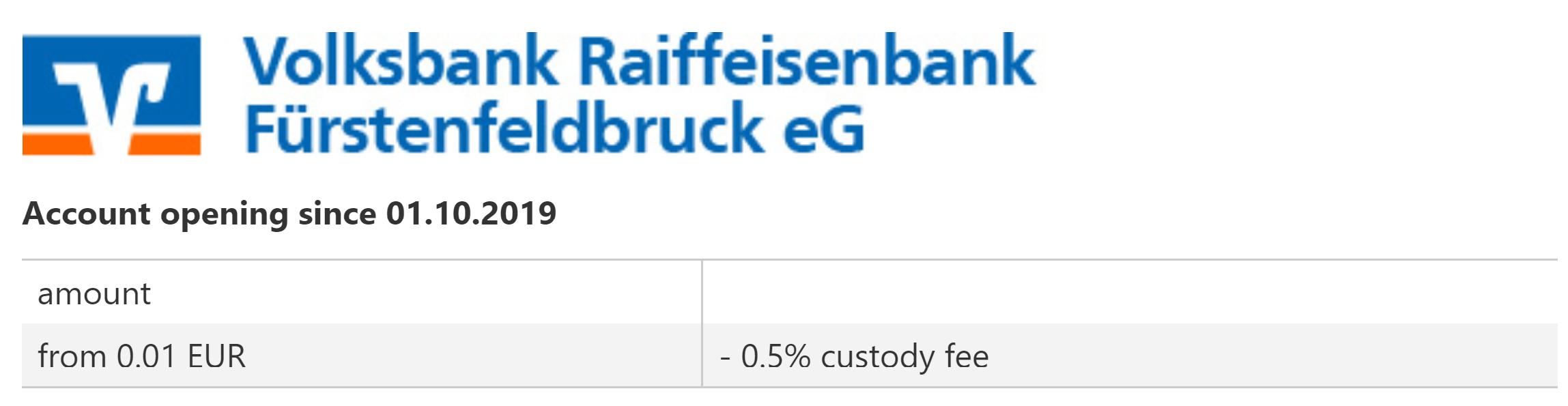 "Encuesta: 58% de los bancos alemanes cobran tasas de interés negativas ""ancho ="" 2297 ""height ="" 595 ""srcset ="" https://blackswanfinances.com/wp-content/uploads/2019/11/volksbank-furstenfeldbruck-fee.png 2297w, https://news.bitcoin.com/wp- content / uploads / 2019/11 / volksbank-furstenfeldbruck-fee-300x78.png 300w, https://news.bitcoin.com/wp-content/uploads/2019/11/volksbank-furstenfeldbruck-fee-1024x265.png 1024w, https://news.bitcoin.com/wp-content/uploads/2019/11/volksbank-furstenfeldbruck-fee-768x199.png 768w, https://news.bitcoin.com/wp-content/uploads/2019/11 /volksbank-furstenfeldbruck-fee-1536x398.png 1536w, https://news.bitcoin.com/wp-content/uploads/2019/11/volksbank-furstenfeldbruck-fee-2048x531.png 2048w, https: //news.bitcoin .com / wp-content / uploads / 2019/11 / volksbank-furstenfeldbruck-fee-696x180.png 696w, https://news.bitcoin.com/wp-content/upload s / 2019/11 / volksbank-furstenfeldbruck-fee-1392x361.png 1392w, https://news.bitcoin.com/wp-content/uploads/2019/11/volksbank-furstenfeldbruck-fee-1068x277.png 1068w, https: //news.bitcoin.com/wp-content/uploads/2019/11/volksbank-furstenfeldbruck-fee-1621x420.png 1621w, https://news.bitcoin.com/wp-content/uploads/2019/11/volksbank -furstenfeldbruck-fee-1920x497.png 1920w ""tamaños ="" (ancho máximo: 2297px) 100vw, 2297px"