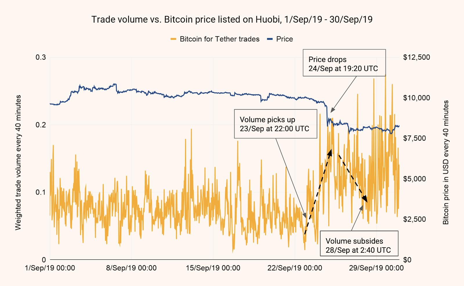 "Los retiros de Plustoken podrían estar detrás de la caída de precios de BTC, dice el informe ""width ="" 1600 ""height ="" 988 ""srcset = ""https://blackswanfinances.com/wp-content/uploads/2019/12/5dee8bb62a7c971cc479b778_no3sv5puw-b05xxpa9dhvkl5fp1bx2umxc2hntrgm6bu-fg6ndwtbzvtddfy8gfymiokbkkzrd-lsshzctg1h9t0rwzxztkpliwqrlkeiiglleqjg2m_bseror01ykvik1iencju.png 1600w, https://news.bitcoin.com/wp-content/uploads/2019 /12/5dee8bb62a7c971cc479b778_no3sv5puw-b05xxpa9dhvkl5fp1bx2umxc2hntrgm6bu-fg6ndwtbzvtddfy8gfymiokbkkzrd-lsshzctg1h9t0rwzxztkpliwqrlkeiiglleqjg2m_bseror01ykvik1iencju-300x185.png 300w, 1024w https://news.bitcoin.com/wp-content/uploads/2019/12/5dee8bb62a7c971cc479b778_no3sv5puw-b05xxpa9dhvkl5fp1bx2umxc2hntrgm6bu-fg6ndwtbzvtddfy8gfymiokbkkzrd-lsshzctg1h9t0rwzxztkpliwqrlkeiiglleqjg2m_bseror01ykvik1iencju-1024x632.png, https : //news.bitcoin.com/wp-content/uploads/2019/12/5dee8bb62a7c971cc479b778_no3 sv5puw-b05xxpa9dhvkl5fp1bx2umxc2hntrgm6bu-fg6ndwtbzvtddfy8gfymiokbkkzrd-lsshzctg1h9t0rwzxztkpliwqrlkeiiglleqjg2m_bseror01ykvik1iencju-768x474.png 768w, 1536w https://news.bitcoin.com/wp-content/uploads/2019/12/5dee8bb62a7c971cc479b778_no3sv5puw-b05xxpa9dhvkl5fp1bx2umxc2hntrgm6bu-fg6ndwtbzvtddfy8gfymiokbkkzrd-lsshzctg1h9t0rwzxztkpliwqrlkeiiglleqjg2m_bseror01ykvik1iencju-1536x948.png, https: // news.bitcoin.com/wp-content/uploads/2019/12/5dee8bb62a7c971cc479b778_no3sv5puw-b05xxpa9dhvkl5fp1bx2umxc2hntrgm6bu-fg6ndwtbzvtddfy8gfymiokbkkzrd-lsshzctg1h9t0rwzxztkpliwqrlkeiiglleqjg2m_bseror01ykvik1iencju-696x430.png 696w, https://news.bitcoin.com/wp-content/uploads/2019/12/5dee8bb62a7c971cc479b778_no3sv5puw -b05xxpa9dhvkl5fp1bx2umxc2hntrgm6bu-fg6ndwtbzvtddfy8gfymiokbkkzrd-lsshzctg1h9t0rwzxztkpliwqrlkeiiglleqjg2m_bseror01ykvik1iencju-1392x860.png 1392w, https://news.bitcoin.com/wp-content/uploads/2019/12/5dee8bb62a7c971cc479b778_no3sv5puw-b05xxpa9dhvkl5fp1bx2umxc2hntrgm6bu-fg6ndwtbzvtddfy8gfymiokbkk ZRD-lsshzctg1h9t0rwzxztkpliwqrlkeiiglleqjg2m_bseror01ykvik1iencju-1068x659.png 106"