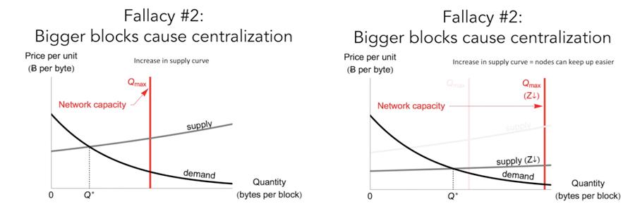 """Estos artículos que destruyen los mitos disipan los mitos comunes de Bitcoin """"width ="""" 900 """"height ="""" 300 """"srcset ="""" https://blackswanfinances.com/wp-content/uploads/2019/12/fallacy.jpg 900w, https://news.bitcoin.com/wp-content/uploads/2019/12/fallacy -300x100.jpg 300w, https://news.bitcoin.com/wp-content/uploads/2019/12/fallacy-768x256.jpg 768w, https://news.bitcoin.com/wp-content/uploads/2019 /12/fallacy-696x232.jpg 696w """"tamaños ="""" (ancho máximo: 900px) 100vw, 900px"""