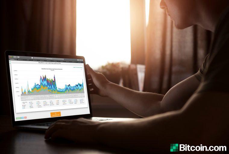 Bitcoin Cash ve que el cambio de grupo minero y el hashrate superan 4 Exahash