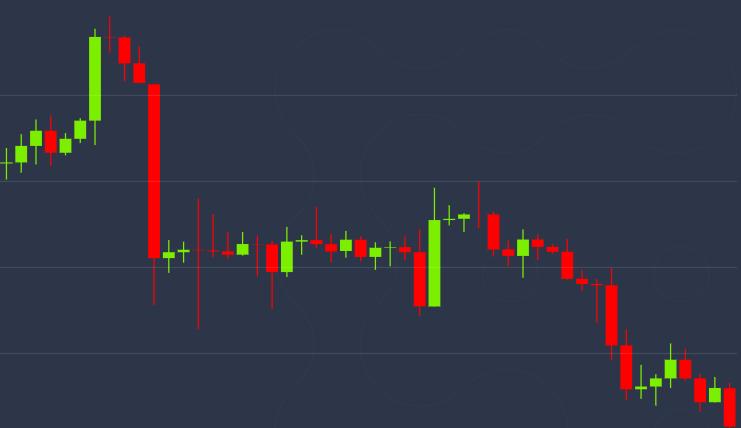 Las pérdidas continuas ven a Bitcoin borrar el 40% del rally de precios reciente