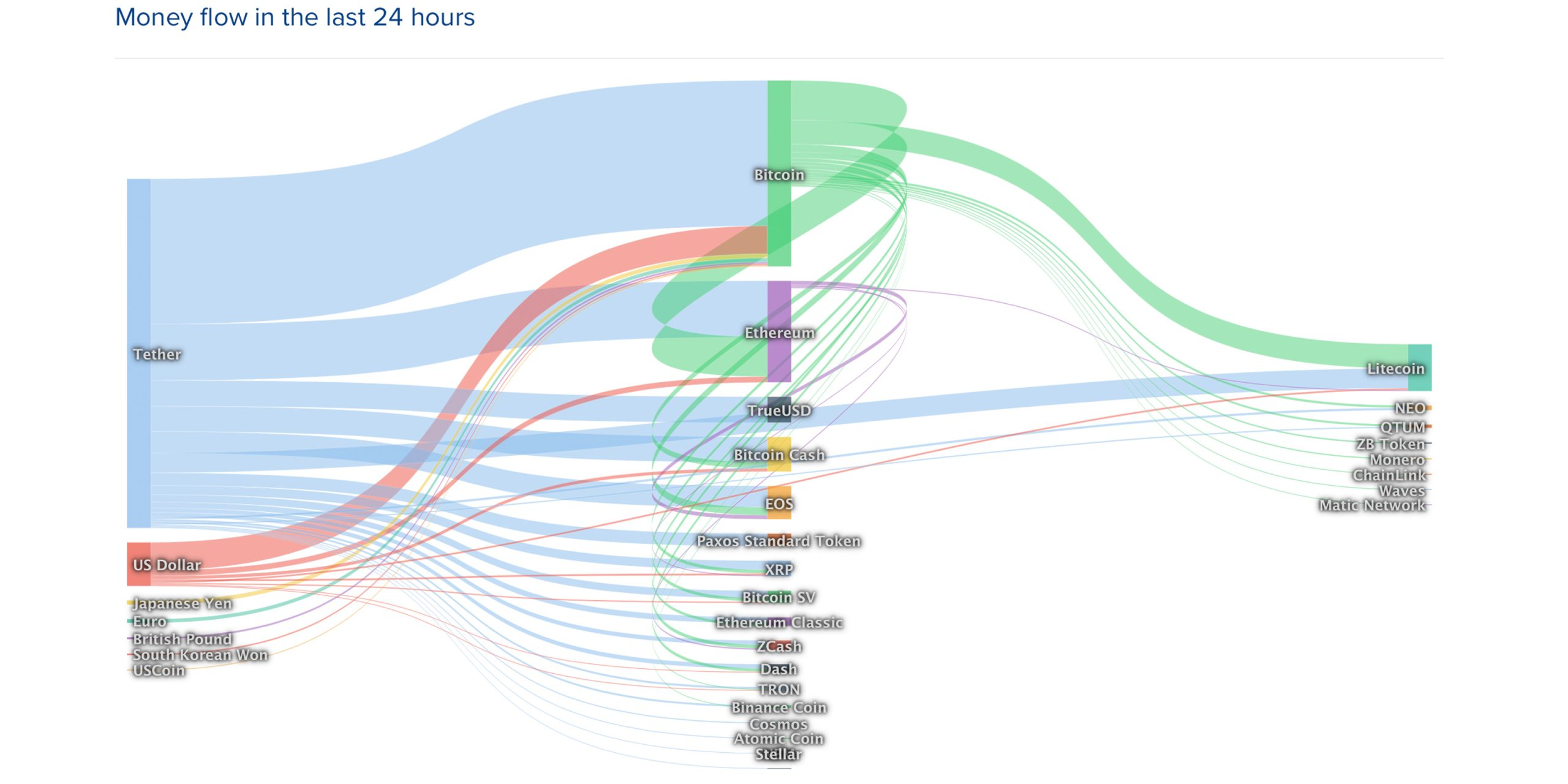 "Perspectiva del mercado: Tendencia alcista envía precios criptográficos hacia el norte"" ancho = ""2560"" altura = ""1280 ""srcset ="" https://blackswanfinances.com/wp-content/uploads/2020/01/flojohhsnndh777777-scaled.jpg 2560w, https://news.bitcoin.com/wp-content/uploads/2020/01 /flojohhsnndh777777-300x150.jpg 300w, https://news.bitcoin.com/wp-content/uploads/2020/01/flojohhsnndh777777-1024x512.jpg 1024w, https://news.bitcoin.com/wp-content/uploads /2020/01/flojohhsnndh777777-768x384.jpg 768w, https://news.bitcoin.com/wp-content/uploads/2020/01/flojohhsnndh777777-1536x768.jpg 1536w, https://news.bitcoin.com/wp -content / uploads / 2020/01 / flojohhsnndh777777-2048x1024.jpg 2048w, https://news.bitcoin.com/wp-content/uploads/2020/01/flojohhsnndh777777-696x348.jpg 696w, https://news.bitcoin.com/wp-content/uploads/2020/01/flojohhsnndh777777 -1392x696.jpg 1392w, https://news.bitcoin.com/wp-content/uploads/2020/01/flojohhsnndh777777-1068x534.jpg 1068w, https://news.bitcoin.com/wp-content/uploads/2020 /01/flojohhsnndh777777-840x420.jpg 840w, https://news.bitcoin.com/wp-content/uploads/2020/01/flojohhsnndh777777-1920x960.jpg 1920w ""tamaños ="" (ancho máximo: 2560px) 100vw, 2560px"