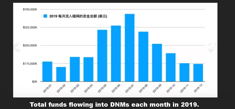 "China vio $ 11.4 mil millones en vuelo de capital basado en criptografía el año pasado ""width ="" 1500 ""height ="" 700 ""srcset ="" https://news.bitcoin.com/wp-content/uploads /2020/01/peckshield2.jpg 1500w, https://news.bitcoin.com/wp-content/uploads/2020/01/peckshield2-300x140.jpg 300w, https://news.bitcoin.com/wp-content /uploads/2020/01/peckshield2-1024x478.jpg 1024w, https://news.bitcoin.com/wp-content/uploads/2020/01/peckshield2-768x358.jpg 768w, https://news.bitcoin.com /wp-content/uploads/2020/01/peckshield2-696x325.jpg 696w, https://news.bitcoin.com/wp-content/uploads/2020/01/peckshield2-1392x650.jpg 1392w, https: // noticias .bitcoin.com / wp-content / uploads / 2020/01 / peckshield2-1068x498.jpg 1068w, https: //news.bitcoi n.com/wp-content/uploads/2020/01/peckshield2-900x420.jpg 900w ""tamaños ="" (ancho máximo: 1500px) 100vw, 1500px"