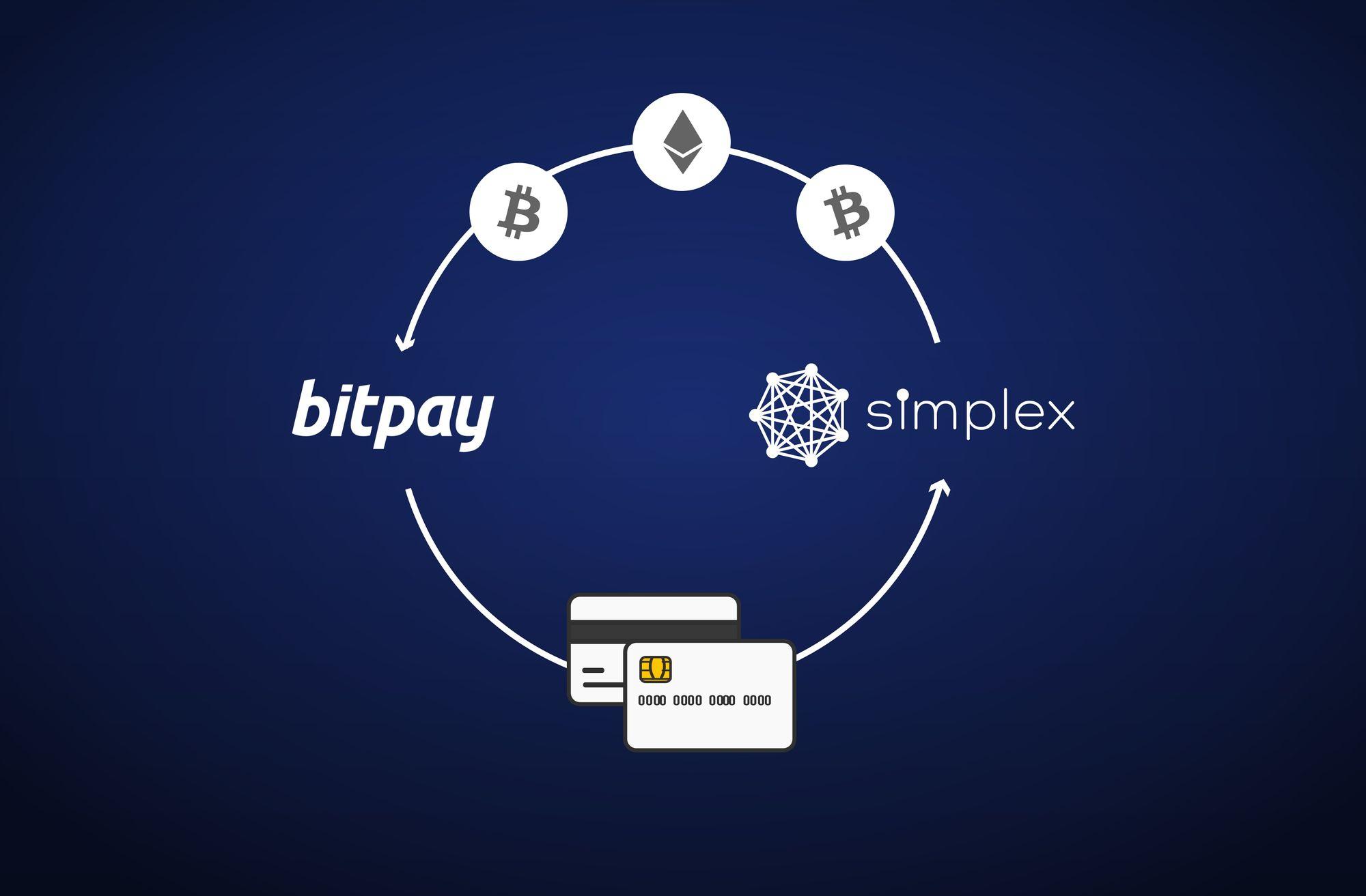 """Los usuarios de Bitpay ahora pueden comprar Crypto con Fiat en la aplicación """"width ="""" 2000 """"height ="""" 1313 """"srcset ="""" https://news.bitcoin.com/wp-content/uploads/ 2020/01 / simplex-and-bitpay-2-1.jpg 2000w, https://news.bitcoin.com/wp-content/uploads/2020/01/simplex-and-bitpay-2-1-300x197.jpg 300w, https://news.bitcoin.com/wp-content/uploads/2020/01/simplex-and-bitpay-2-1-1024x672.jpg 1024w, https://news.bitcoin.com/wp-content /uploads/2020/01/simplex-and-bitpay-2-1-768x504.jpg 768w, https://news.bitcoin.com/wp-content/uploads/2020/01/simplex-and-bitpay-2- 1-1536x1008.jpg 1536w, https://news.bitcoin.com/wp-content/uploads/2020/01/simplex-and-bitpay-2-1-696x457.jpg 696w, https: //news.bitcoin. com / wp-content / uploads / 2020/01 / simplex- and-bitpay-2-1-1392x914.jpg 1392w, https://news.bitcoin.com/wp-content/uploads/2020/01/simplex-and-bitpay-2-1-1068x701.jpg 1068w, https: //news.bitcoin.com/wp-content/uploads/2020/01/simplex-and-bitpay-2-1-640x420.jpg 640w, https://news.bitcoin.com/wp-content/uploads/2020 /01/simplex-and-bitpay-2-1-1920x1260.jpg 1920w """"tamaños ="""" (ancho máximo: 2000px) 100vw, 2000px"""