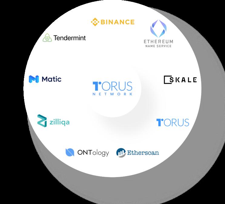 La red de administración de claves Torus sale de la versión beta y abre su código base