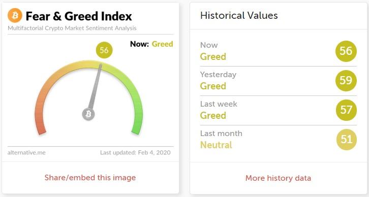 """El miedo se apodera de los comerciantes del mercado de valores, mientras que los inversores en criptomonedas se vuelven codiciosos """"width ="""" 726 """"height ="""" 388 """"srcset ="""" https://blackswanfinances.com/wp-content/uploads/2020/02/altern-index.jpg 726w, https://news.bitcoin.com/wp-content/uploads/2020/02/altern-index -300x160.jpg 300w, https://news.bitcoin.com/wp-content/uploads/2020/02/altern-index-696x372.jpg 696w """"tamaños ="""" (ancho máximo: 726px) 100vw, 726px"""