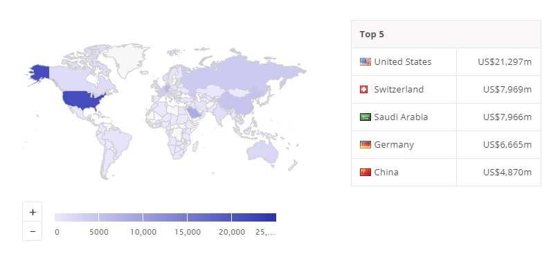 "Valor total de la transacción en el segmento de remesas digitales, Fuente: Statista ""width ="" 809 ""height ="" 368 ""srcset ="" https://blackswanfinances.com/wp-content/uploads/2020/02/countries.jpg 809w, https://news.bitcoin.com/wp-content/uploads/2020/02/countries -300x136.jpg 300w, https://news.bitcoin.com/wp-content/uploads/2020/02/countries-768x349.jpg 768w, https://news.bitcoin.com/wp-content/uploads/2020 /02/countries-696x317.jpg 696w ""tamaños ="" (ancho máximo: 809px) 100vw, 809px"