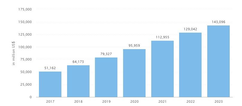 """Las remesas digitales alcanzan un récord de $ 96 mil millones, tarifas cobradas por los proveedores tradicionales de puertas abiertas para criptomonedas """"width ="""" 808 """"height ="""" 354 """"srcset ="""" https://blackswanfinances.com/wp-content/uploads/2020/02/transaction-value.jpg 808w, https://news.bitcoin.com/wp-content/uploads/2020/ 02 / transaction-value-300x131.jpg 300w, https://news.bitcoin.com/wp-content/uploads/2020/02/transaction-value-768x336.jpg 768w, https://news.bitcoin.com/ wp-content / uploads / 2020/02 / transaction-value-696x305.jpg 696w """"tamaños ="""" (ancho máximo: 808px) 100vw, 808px"""