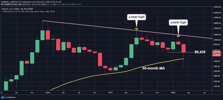 mensual-gráfico-5
