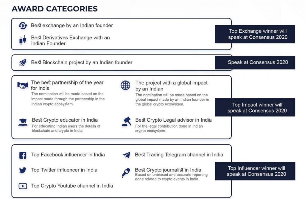"""Crypto Bulls Roadshow llegará a más de 15 ciudades indias - Con participación del gobierno """"width ="""" 1000 """"height ="""" 654 """"srcset = """"https://blackswanfinances.com/wp-content/uploads/2020/03/awards-1024x669.jpg 1024w, https://news.bitcoin.com/wp-content/uploads/2019/03/awards- 300x196.jpg 300w, https://news.bitcoin.com/wp-content/uploads/2019/03/awards-768x502.jpg 768w, https://news.bitcoin.com/wp-content/uploads/2019/ 03 / awards-1536x1004.jpg 1536w, https://news.bitcoin.com/wp-content/uploads/2019/03/awards-2048x1339.jpg 2048w, https://news.bitcoin.com/wp-content/ uploads / 2019/03 / awards-696x455.jpg 696w, https://news.bitcoin.com/wp-content/uploads/2019/03/awards-1392x910.jpg 1392w, https://news.bitcoin.com/ wp-content / uploads / 2019/03 / awards-1068x698.jpg 1068w, https://news.bitcoin.com/wp-content/uploads/2019/03/awards-642x420.jpg 642w, https: // noticias. bitcoin.com/wp-content/uploads/2019/03/awards-192 0x1255.jpg 1920w """"tamaños ="""" (ancho máximo: 1000px) 100vw, 1000px"""