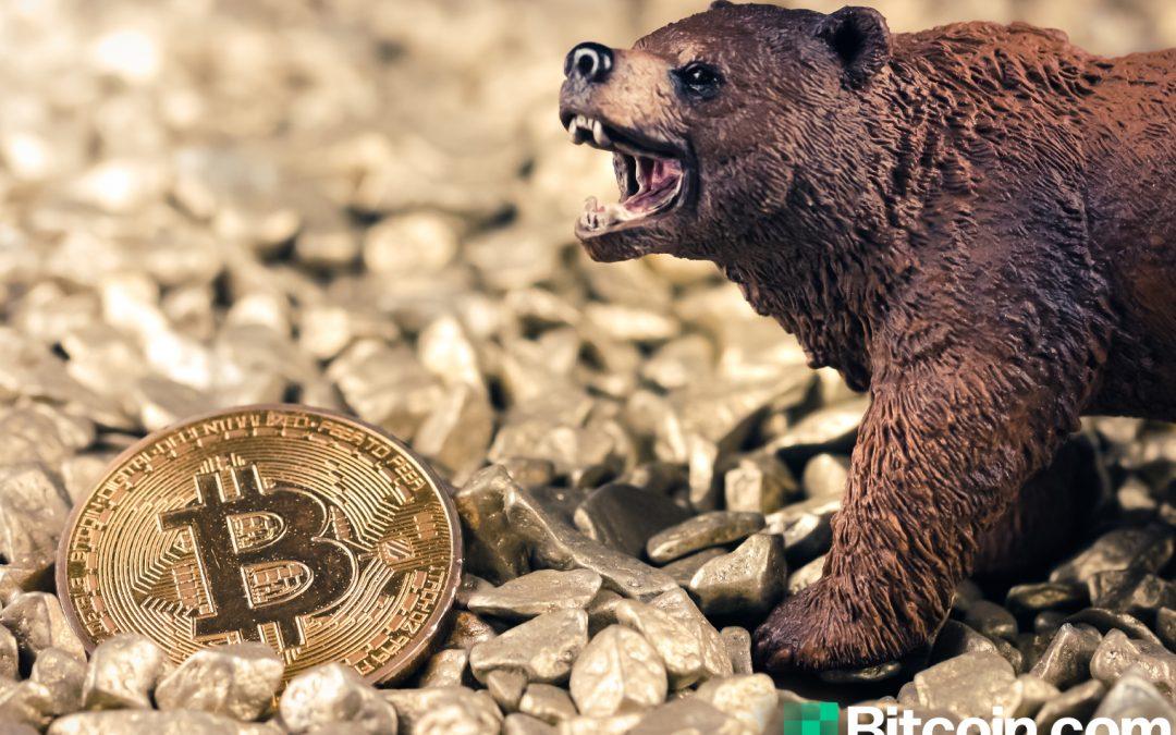 Actualización del mercado: la incertidumbre sigue siendo espesa mientras el precio de Bitcoin de la garra de los osos es inferior a $ 6K