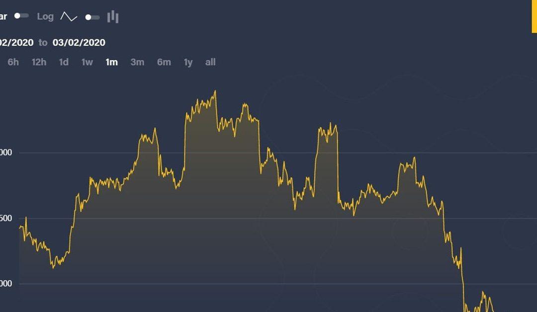 Bitcoin, incertidumbre y la narrativa definitiva