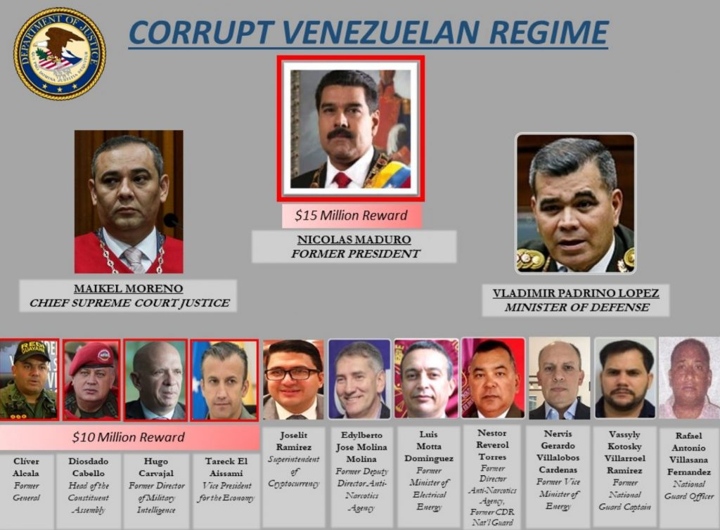 "Recompensa de $ 15 millones en Maduro: Estados Unidos acusa al presidente venezolano de narcotráfico, corrupción, narcotráfico ""width ="" 1000 ""height ="" 737 ""srcset ="" https: // news. bitcoin.com/wp-content/uploads/2019/03/doj-announcement-charging-top-venezuelan-officials-incliging-maduro-1024x754.jpg 1024w, https://news.bitcoin.com/wp-content/uploads /2019/03/doj-announcement-charging-top-venezuelan-officials-incluyendo-maduro-300x221.jpg 300w, https://news.bitcoin.com/wp-content/uploads/2019/03/doj-announcement- charge-top-venezuelan-funcionarios-incluyendo-maduro-768x566.jpg 768w, https://news.bitcoin.com/wp-content/uploads/2019/03/doj-announcement-charging-top-venezuelan-officials-inclusing -maduro-1536x1132.jpg 1536w, https://news.bitcoin.com/wp-content/uploads/2019/03/doj-announcement-charging-top-venezuelan-officials-inculing-maduro-80x60.jpg 80w, https : //news.bitcoin.com/wp-content/uploads/2019/03/doj-announcement-charging-top-venezuelan-officials-incincluido-maduro-696x513.jpg 696w, https://news.bitcoin.com/ wp-content / uploads / 2019/03 / doj -nouncement-charge-top-venezolano-funcionarios-incluyendo-maduro-1392x1025.jpg 1392w, https://news.bitcoin.com/wp-content/uploads/2019/03 /doj-announcement-charging-top-venezuelan-officials-incluyendo-maduro-1068x787.jpg 1068w, https://news.bitcoin.com/wp-content/uploads/2019/03/doj-announcement-charging-top- funcionarios-venezolanos-incluyendo-maduro-570x420.jpg 570w, https://news.bitcoin.com/wp-content/uploads/2019/03/doj-announcement-charging-top-venezuelan-officials-incuding-maduro-1920x1414 .jpg 1920w, https://news.bitcoin.com/wp-content/uploads/2019/03/doj-announcement-charging-top-venezuelan-officials-incuding-maduro.jpg 1967w ""tamaños ="" (ancho máximo: 1000 px) 100vw, 1000 px"
