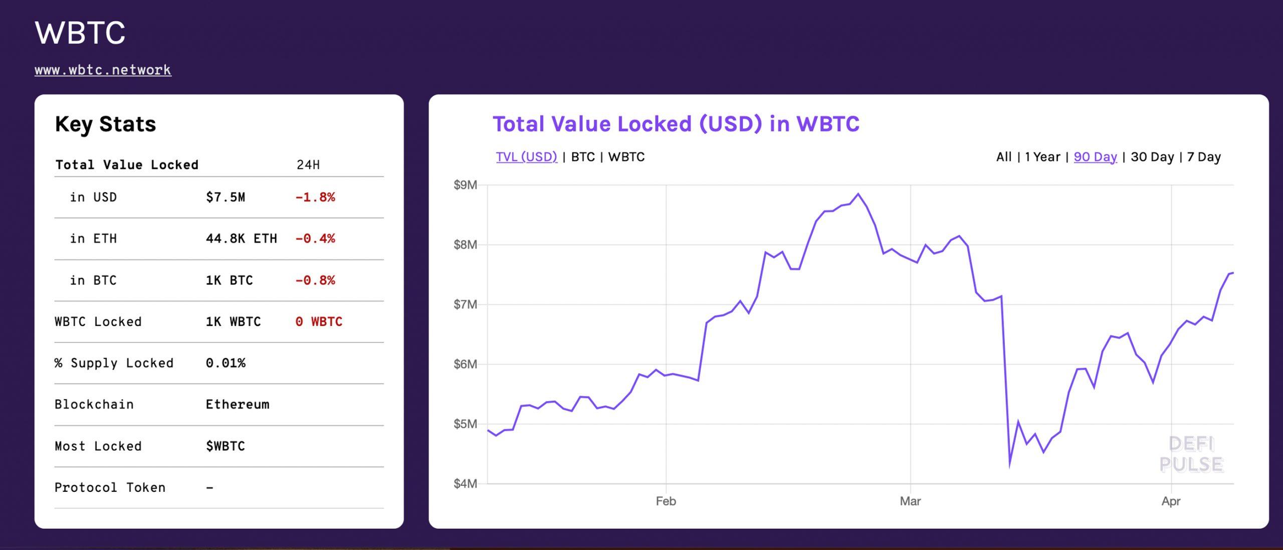"La nueva plataforma de Bitcoin envuelta le permite realizar transacciones en BTC usando Tezos ""width ="" 2560 "" height = ""1097"" srcset = ""https://blackswanfinances.com/wp-content/uploads/2020/04/kloppwbtc-scaled.jpg 2560w, https://news.bitcoin.com/wp-content/uploads /2020/04/kloppwbtc-300x129.jpg 300w, https://news.bitcoin.com/wp-content/uploads/2020/04/kloppwbtc-1024x439.jpg 1024w, https://news.bitcoin.com/wp -content / uploads / 2020/04 / kloppwbtc-768x329.jpg 768w, https://news.bitcoin.com/wp-content/uploads/2020/04/kloppwbtc-1536x658.jpg 1536w, https: //news.bitcoin .com / wp-content / uploads / 2020/04 / kloppwbtc-2048x878.jpg 2048w, https://news.bitcoin.com/wp-content/uploads/2020/04/kloppwbtc-696x298.jpg 696w, https: / /news.bitcoin.com/wp-content/uploads/2020/04/kloppwbtc-1392x597.jpg 1392w, https://news.bitcoin.com/wp-content/uploads/2020/04/kloppwbtc-1068x458.jpg 1068w , https : //news.bitcoin.com/wp-content/uploads/2020/04/kloppwbtc-980x420.jpg 980w, https://news.bitcoin.com/wp-content/uploads/2020/04/kloppwbtc-1920x823. jpg 1920w ""tamaños ="" (ancho máximo: 2560px) 100vw, 2560px"