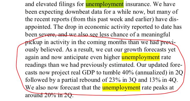 Fuente: JPMorgan Economic Research