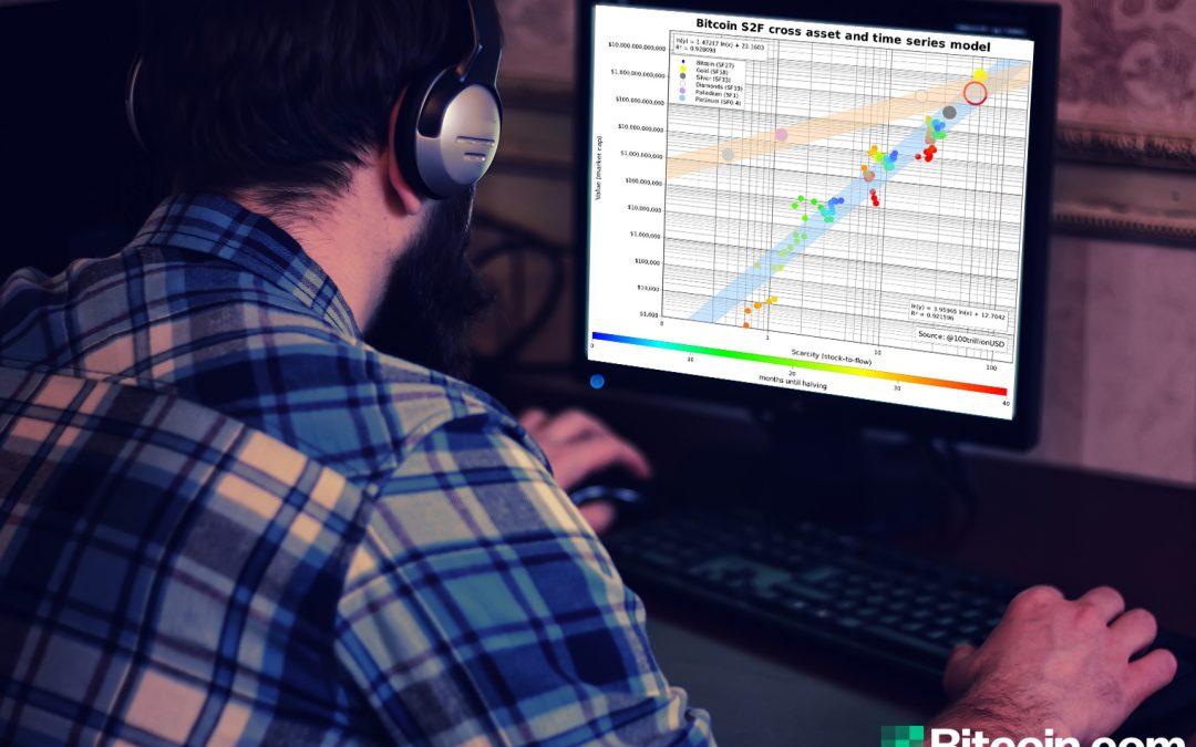Fe ciega en los modelos S2F: los analistas cuestionan la medición del precio de Bitcoin con Stock-to-Flow
