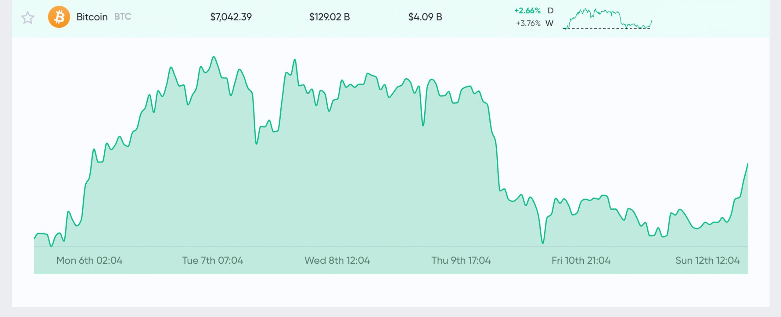 """Los intercambios de cifrado ven las reservas de Bitcoin caer en un 70% desde la salida del mercado del jueves negro """"width ="""" 2560 """"height ="""" 1040 """" srcset = """"https://blackswanfinances.com/wp-content/uploads/2020/04/tric-scaled.jpg 2560w, https://news.bitcoin.com/wp-content/uploads/2020/04/ tric-300x122.jpg 300w, https://news.bitcoin.com/wp-content/uploads/2020/04/tric-1024x416.jpg 1024w, https://news.bitcoin.com/wp-content/uploads/ 2020/04 / tric-768x312.jpg 768w, https://news.bitcoin.com/wp-content/uploads/2020/04/tric-1536x624.jpg 1536w, https://news.bitcoin.com/wp- content / uploads / 2020/04 / tric-2048x832.jpg 2048w, https://news.bitcoin.com/wp-content/uploads/2020/04/tric-696x283.jpg 696w, https: //news.bitcoin. com / wp-content / uploads / 2020/04 / tric-1392x566.jpg 1392w, https://news.bitcoin.com/wp-content/uploads/2020/0 4 / tric-1068x434.jpg 1068w, https://news.bitcoin.com/wp-content/uploads/2020/04/tric-1034x420.jpg 1034w, https://news.bitcoin.com/wp-content/ uploads / 2020/04 / tric-1920x780.jpg 1920w """"datos-tamaños ="""" (ancho máximo: 2560px) 100vw, 2560px"""