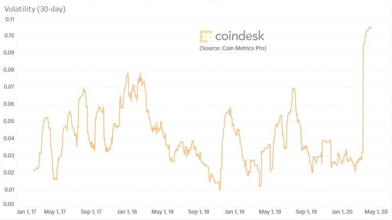 volatilidad-090420