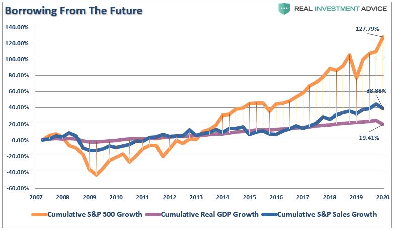 Fed Trap, # MacroView: ¿La Fed camina hacia una trampa?