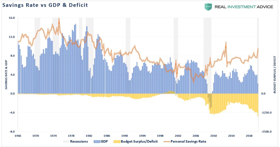 Fed Trap, #MacroView: ¿The Fed está caminando en una trampa?