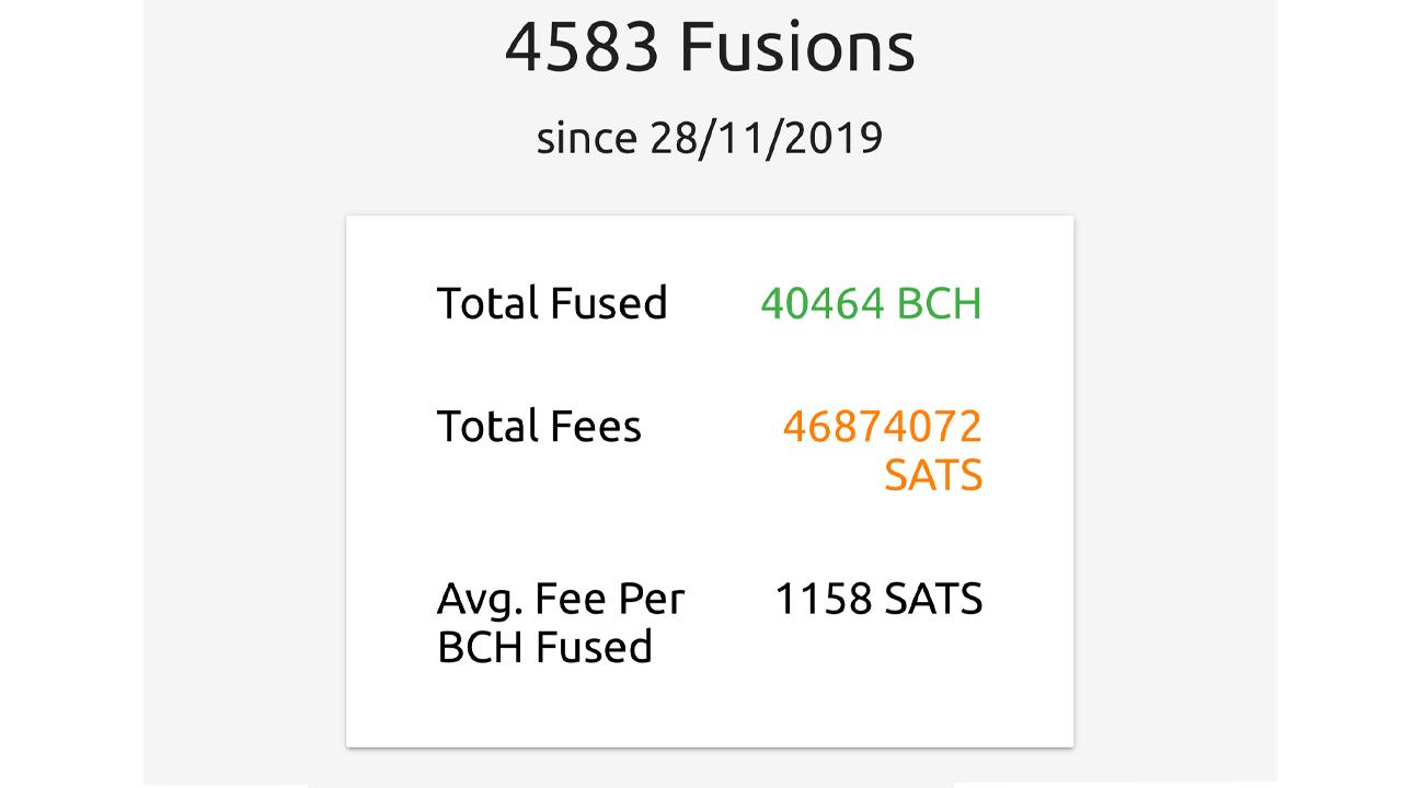 $ 9M y más de 4,500 fusiones - Los partidarios de Bitcoin Cash anticipan la auditoría de Cashfusion