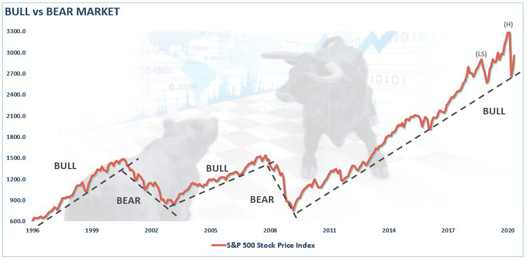 Liquidez de la Fed, técnicamente hablando: demasiado rápido, demasiado furioso a medida que la liquidez de la Fed se ralentiza