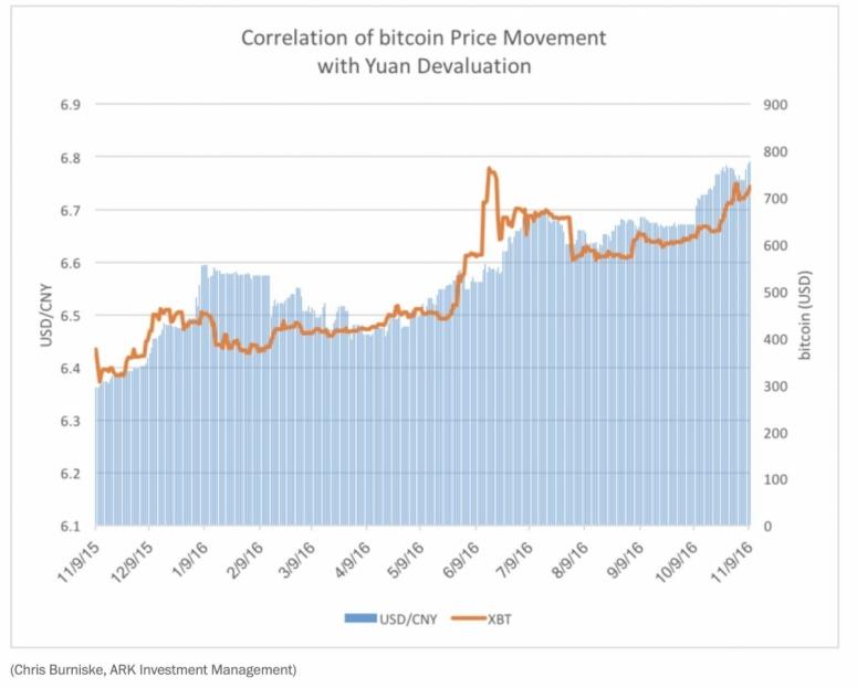 bitcoin-yuan-2