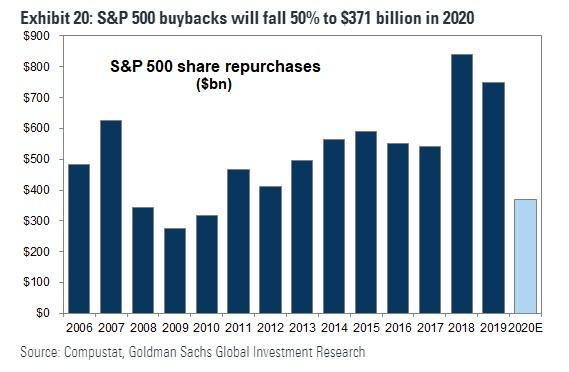 Liquidez de la Fed, técnicamente hablando : Demasiado rápido, demasiado furioso como la liquidez de la Fed se ralentiza