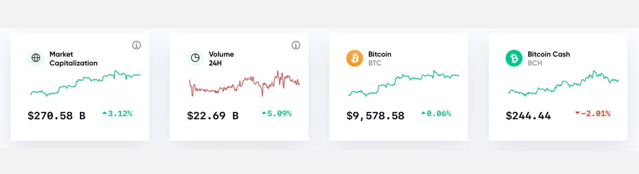 Actualización del mercado: Gráfico Bullish Bitcoin S2F, precios de 6 dígitos, liquidaciones Prime Crypto Values [19659007] Actualización del mercado: gráfico alcista de Bitcoin S2F, precios de 6 dígitos, liquidación de valores criptográficos principales