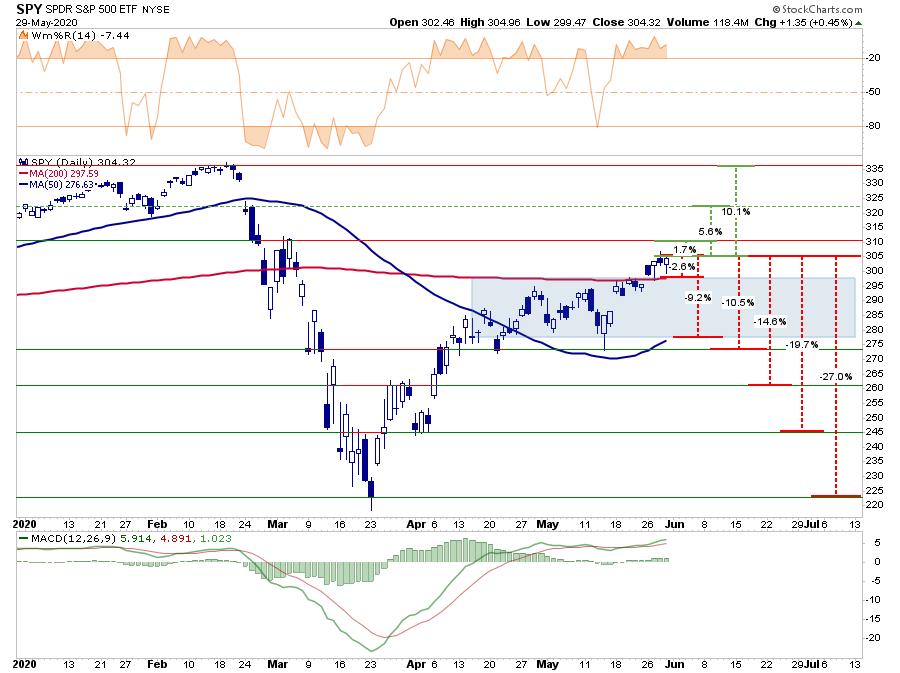 La liquidez de la Fed, técnicamente hablando: demasiado rápido, demasiado furioso como la liquidez de la Fed se ralentiza
