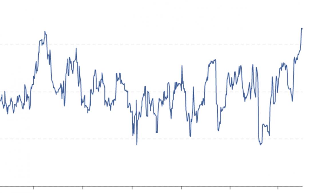 La correlación de precios de Bitcoin con S&P 500 alcanza récords récord