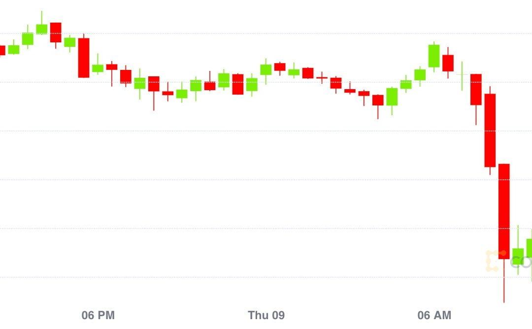 Resumen del mercado: las acciones suben y también lo hace Bitcoin, a $ 9,200