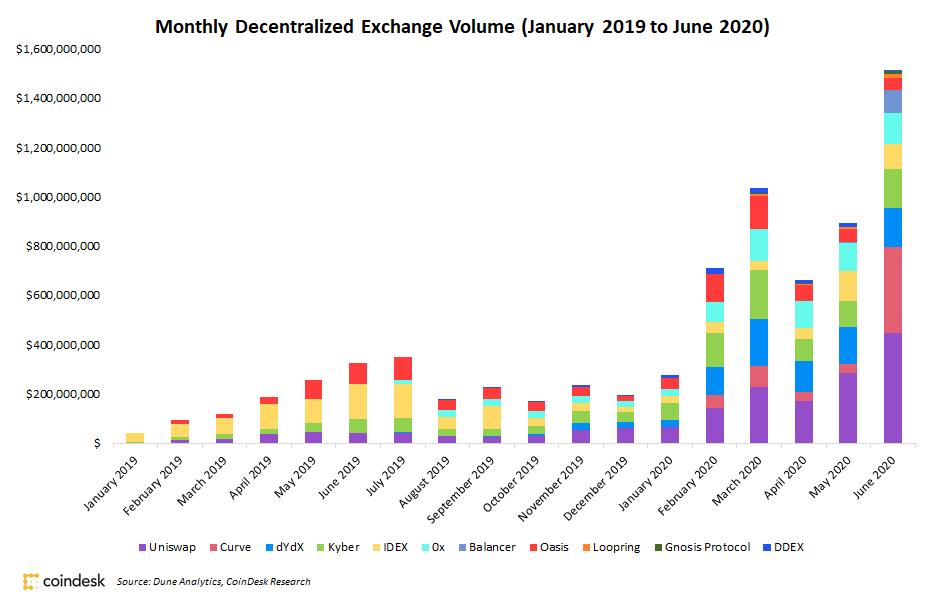 Resumen del mercado: a medida que los mercados tradicionales se reúnen, Bitcoin se vuelve aburrido